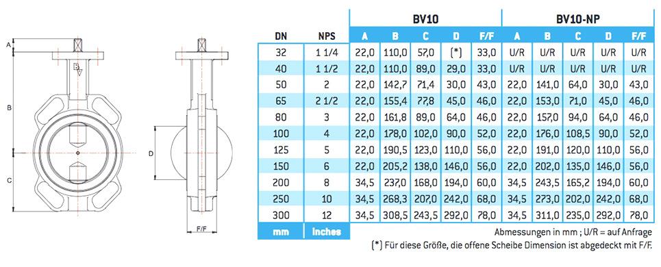 Abmessungen DN32 - DN300 der Absperrklappe BV10