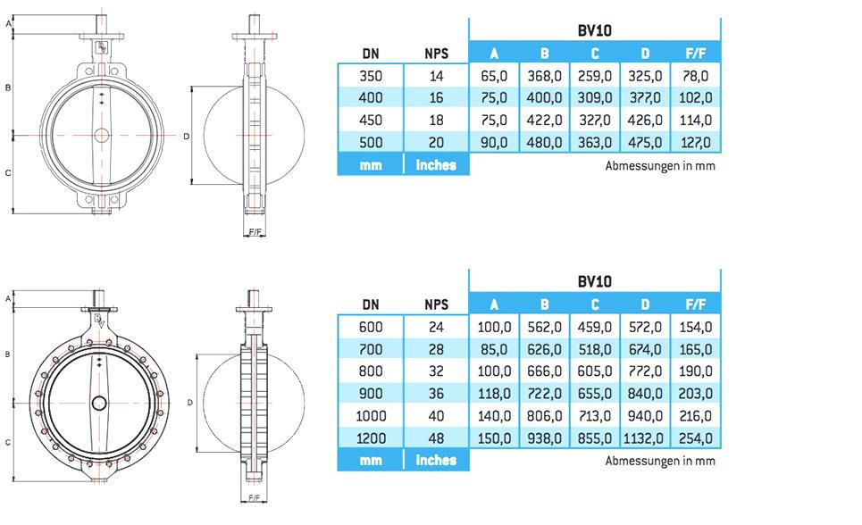 Weitere Abmessungen DN350 - DN1200 der Zwischenflanschklappe BV10