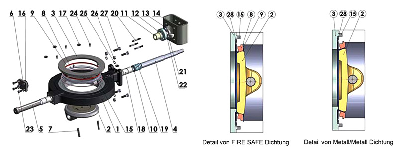 Explosionsgrafik doppelt exzentrische Absperrklappe Serie 2E-5
