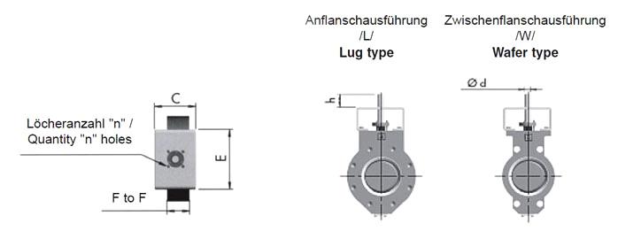 Querschnitt - Absperrklappe 3E dreifach exentrisch