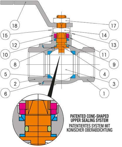 Komponenten DVGW Kugelhahn Edelstahl Bauteile