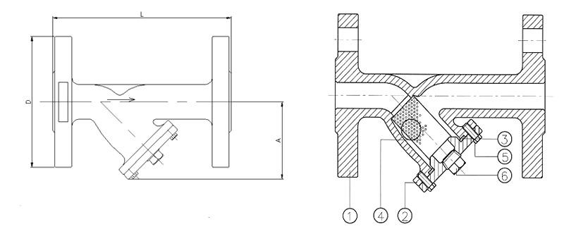 Querschnitt von Y-Schmutzfänger aus Edelstahl mit Flanschanschluss