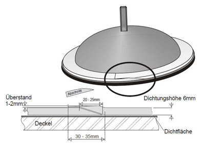 Montageanleitung Dampfkessel Teflonband MultiTex