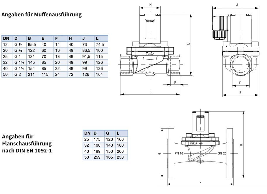 Technische Zeichnung und Abmessungen zum Servo-Ventil 290 EV von Bürkert