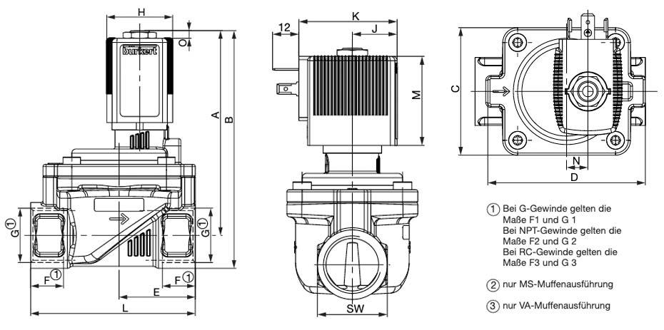 Querschnitt Magnetventil 6281EV von Bürkert