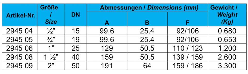 Abmessungen und Dimensionen 36-2945 Membranventil