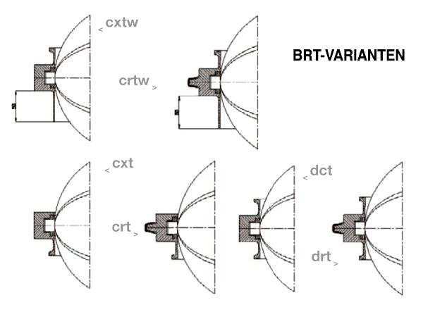 Varianten der Dosierklappe BRT