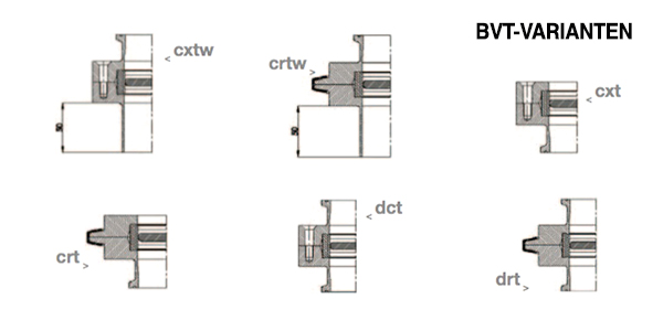 Varianten der Absperrklappe Serie BVT