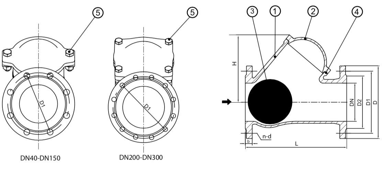 Abmessungen zum Kugelrückflussverhinderer KVR mit Flanschanschluss