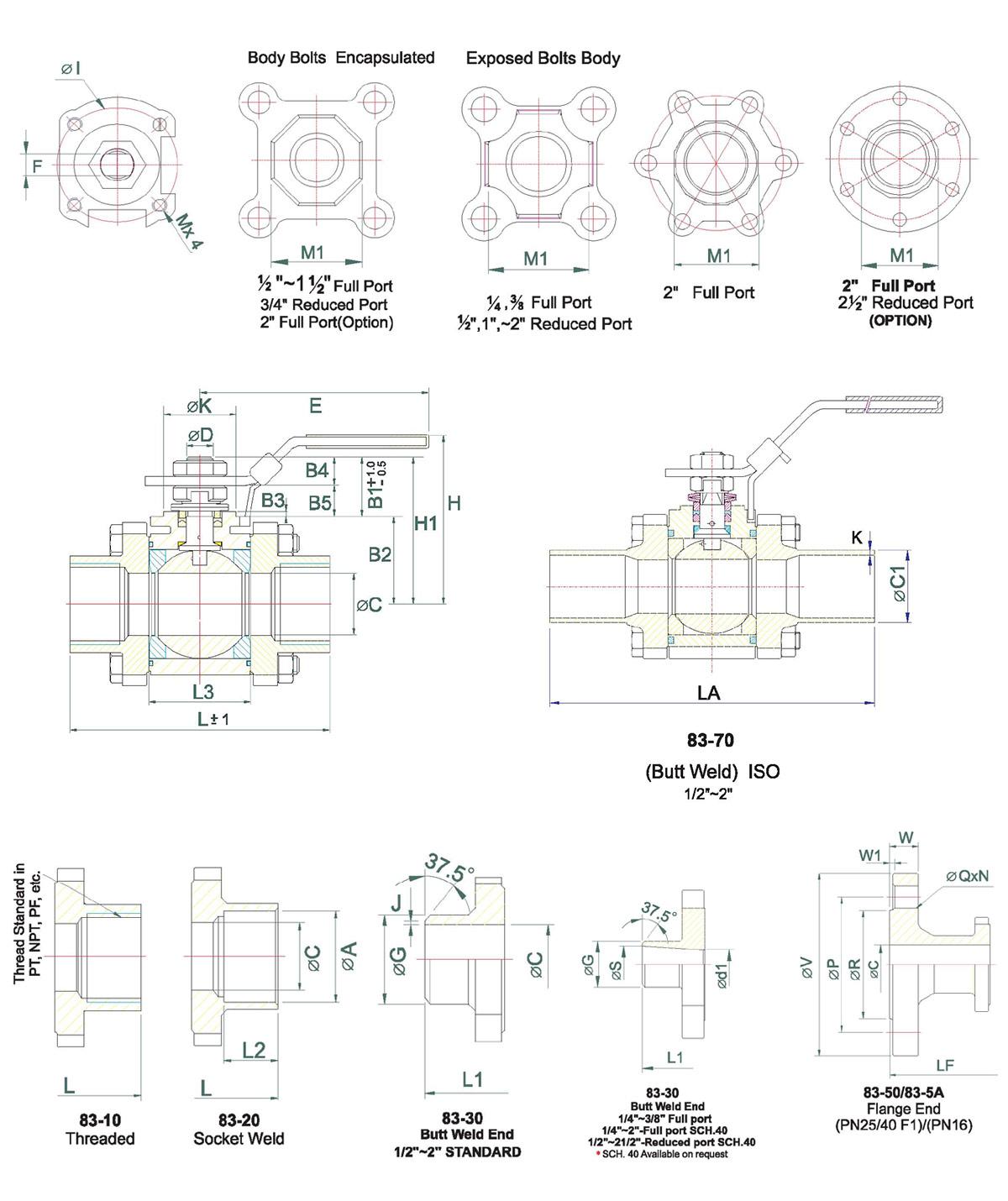 Technische Daten und Abmessungen der MARS-Kugelhähne 83