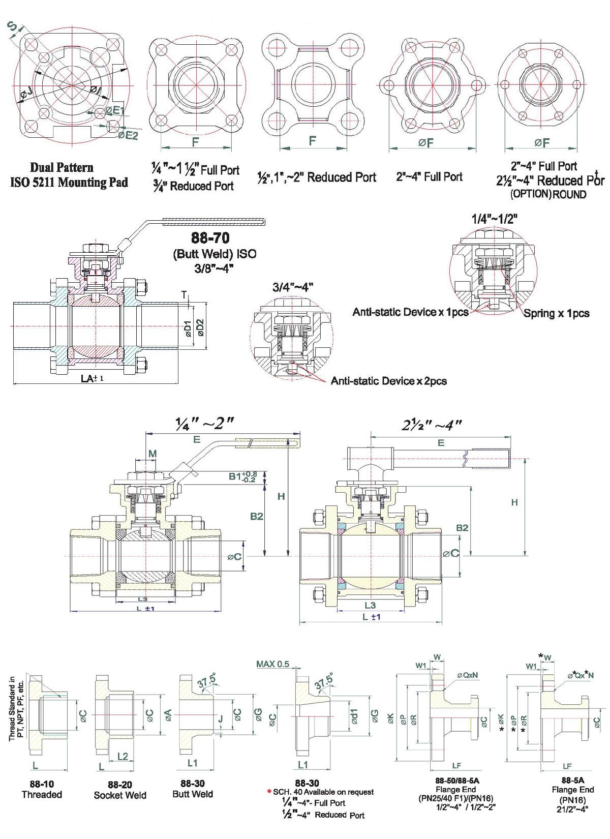 Technische Daten und Abmessungen der dreiteiligen MARS Kugelhähne 88