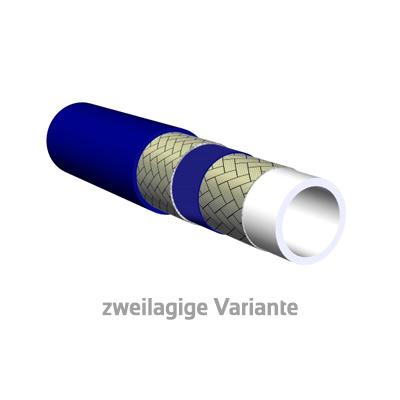 Farbspritzschlauch Capella PA zweilagige Variante